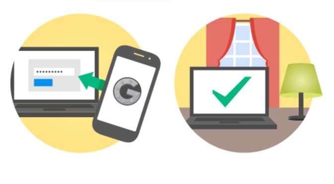 Een veilig online-bestaan: twee-staps-verificatie voor je Google-Account