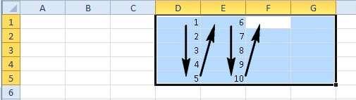 U vult snel een aantal korte kolommen als u eerst een rechthoek van cellen selecteert.