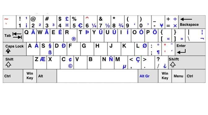 speciale tekens op een windows-toetsenbord