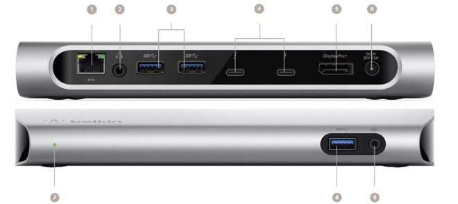 Een Belkin Thunderbolt 3 dock  met ethernet (1), audio (2), USB-3 (3), USB-C (4), DisplayPort (5),