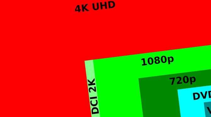 Support voor HEVC ontbreekt in de meest recente versie van Windows 10