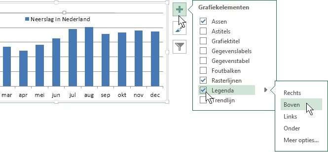 Datavisualisatie in Excel